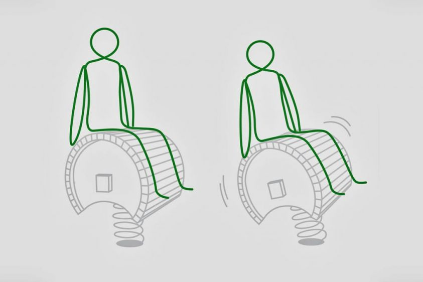 Motorisches Sitzen